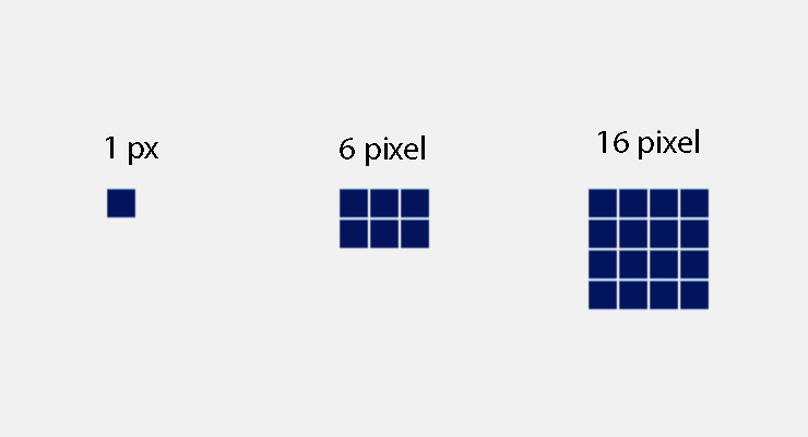 How to calcultae Pixel Resolutuion