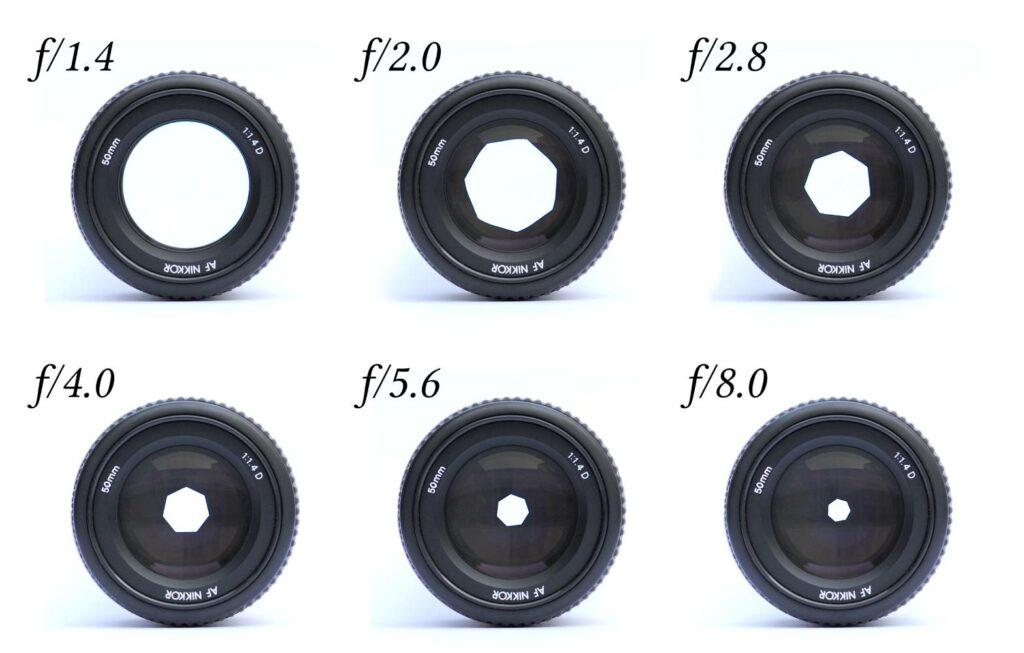 Nilai dan Besar Aperture Value Bukaan Pada Lensa