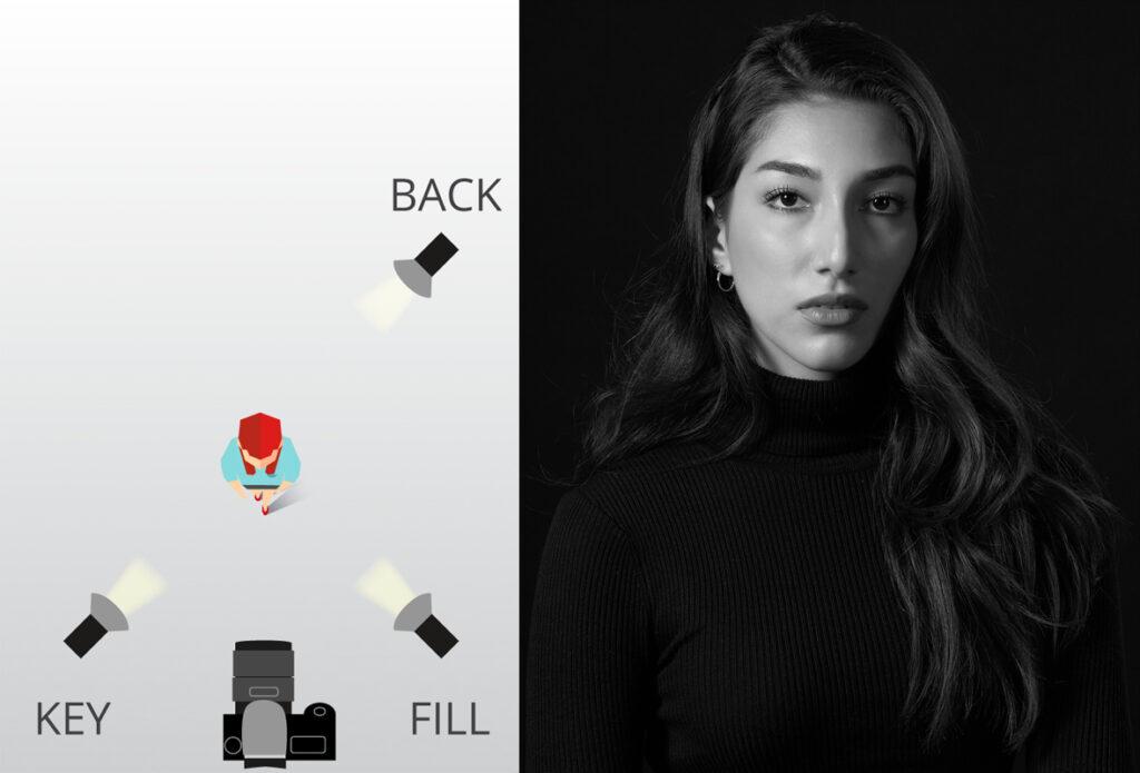 Teknik Pencahayaan dan letak lampu pada Thrre Point Ligthing Portrait fotografi
