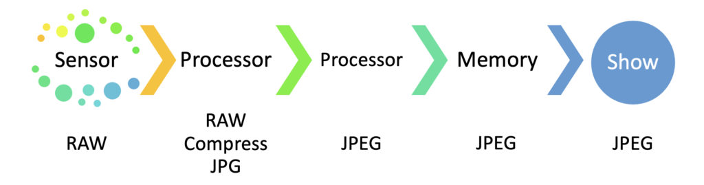 Tipe File JPEG compress file